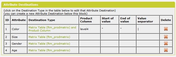 Product attributes from features categories for vpasp for Table attributes